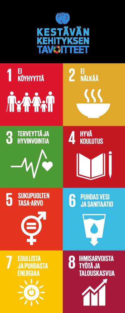 Suomen vaikuttavuussijoitus, vaikuttavuussijoittaminen, fiil good logo